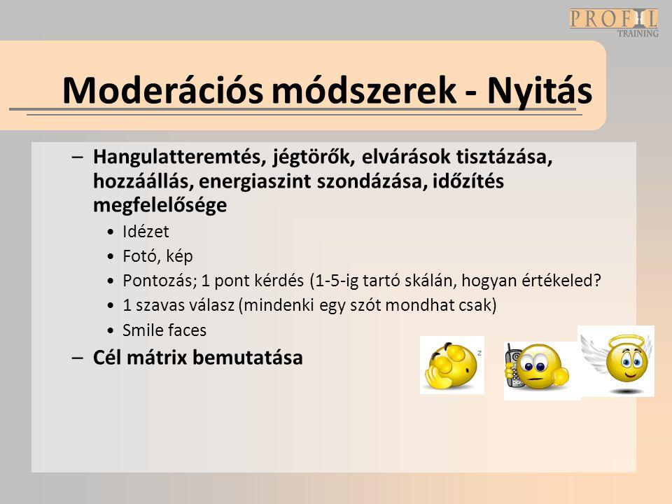 Moderációs módszerek - Nyitás –Hangulatteremtés, jégtörők, elvárások tisztázása, hozzáállás, energiaszint szondázása, időzítés megfelelősége •Idézet •