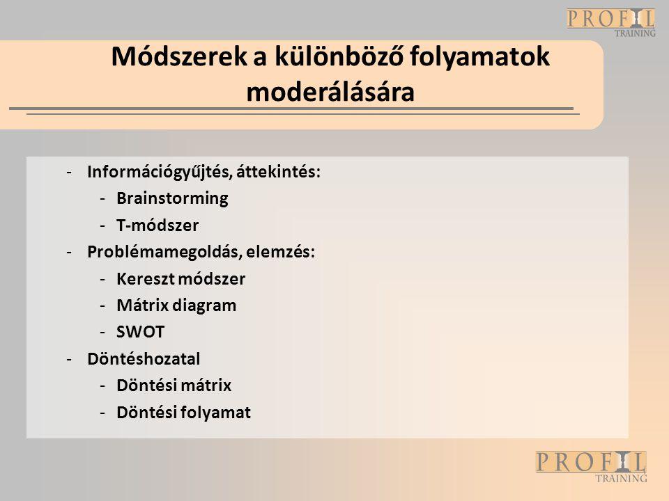 Módszerek a különböző folyamatok moderálására -Információgyűjtés, áttekintés: -Brainstorming -T-módszer -Problémamegoldás, elemzés: -Kereszt módszer -