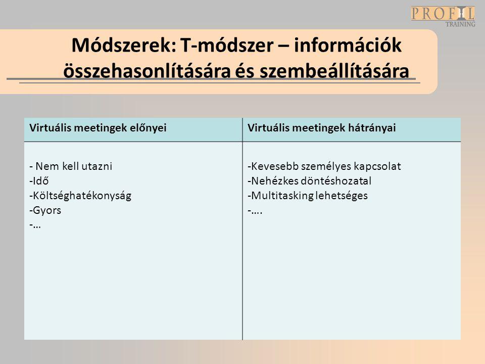 Módszerek: T-módszer – információk összehasonlítására és szembeállítására Virtuális meetingek előnyeiVirtuális meetingek hátrányai - Nem kell utazni -