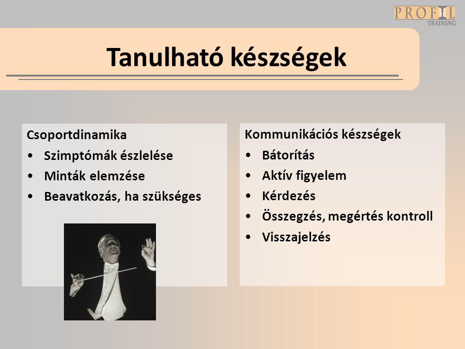 Tanulható készségek Csoportdinamika •Szimptómák észlelése •Minták elemzése •Beavatkozás, ha szükséges Kommunikációs készségek • Bátorítás • Aktív figy
