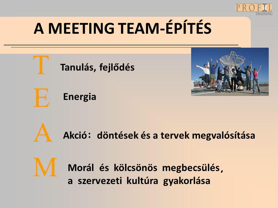 A MEETING TEAM-ÉPÍTÉS T E A M Tanulás, fejlődés Energia Akció : döntések és a tervek megvalósítása Morál és kölcsönös megbecsülés, a szervezeti kultúr