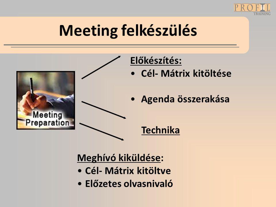 Meeting felkészülés Meghívó kiküldése: •Cél- Mátrix kitöltve •Előzetes olvasnivaló Előkészítés: •Cél- Mátrix kitöltése •Agenda összerakása Technika