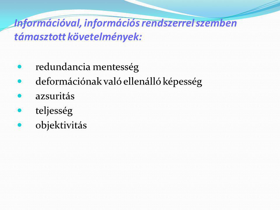Információval, információs rendszerrel szemben támasztott követelmények:  redundancia mentesség  deformációnak való ellenálló képesség  azsuritás 