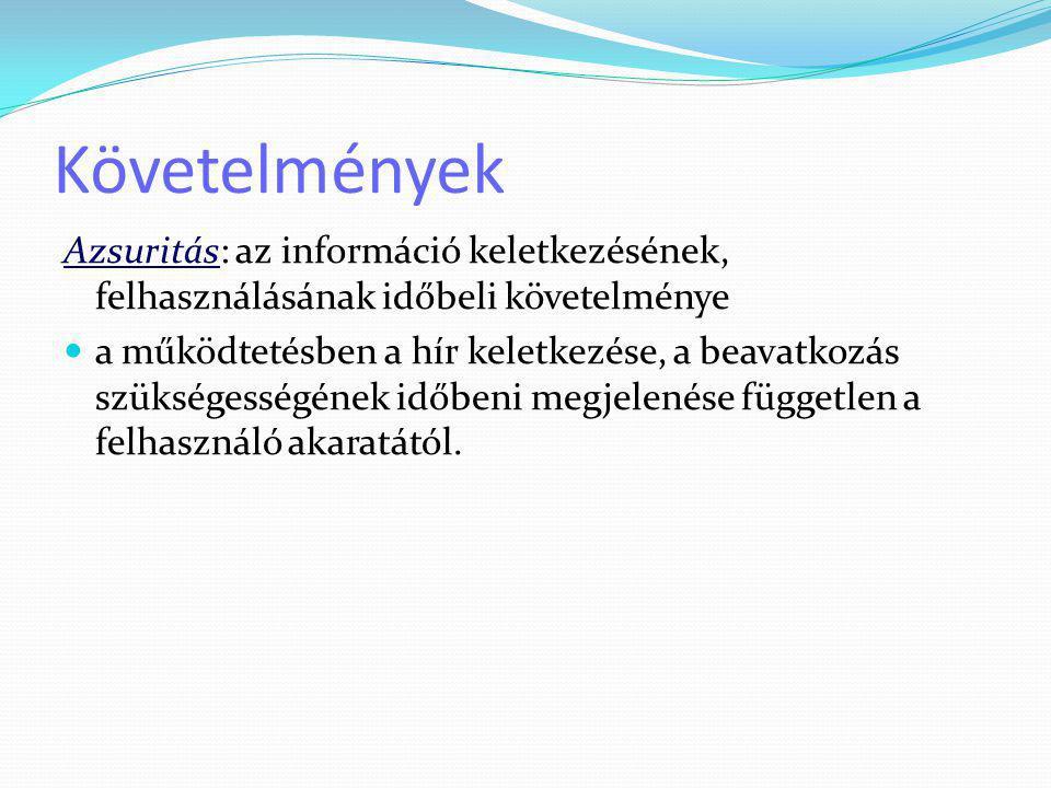 Követelmények Azsuritás: az információ keletkezésének, felhasználásának időbeli követelménye  a működtetésben a hír keletkezése, a beavatkozás szüksé