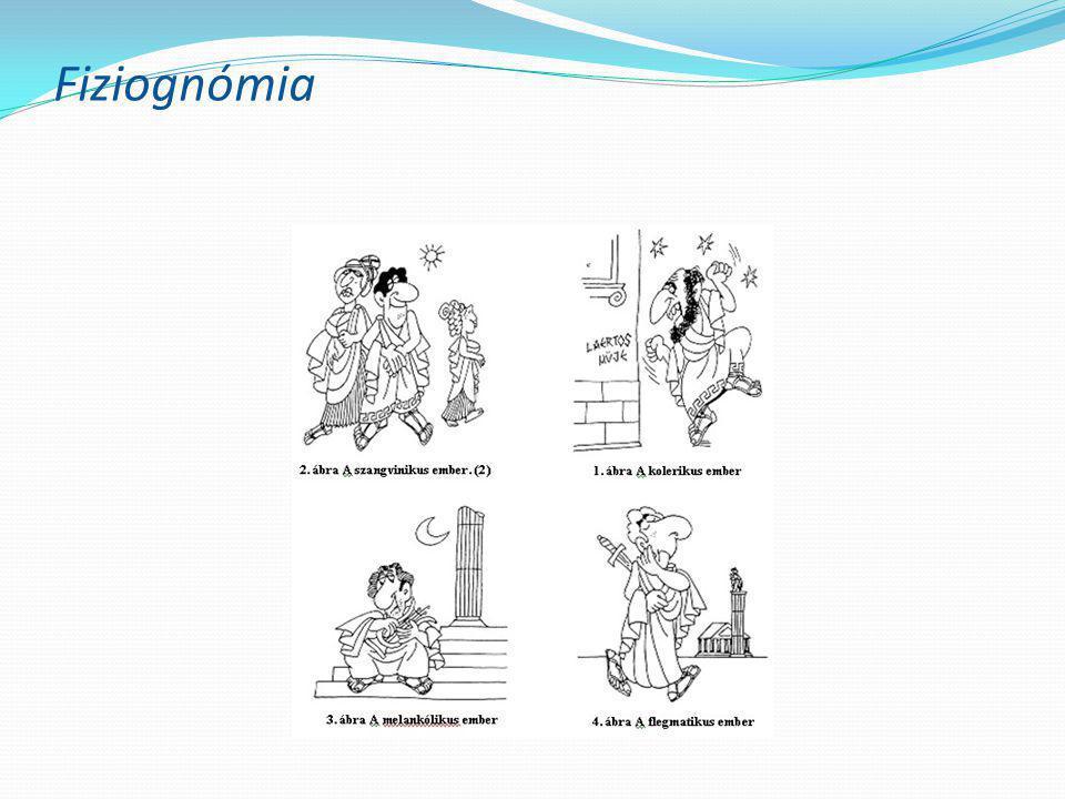 Fiziognómia