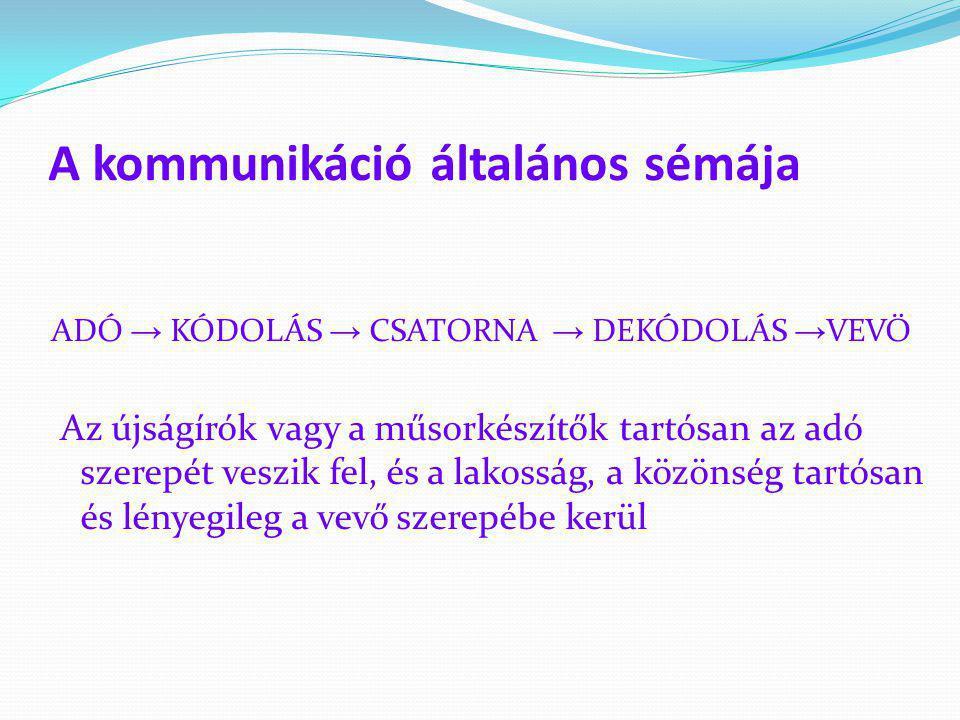A kommunikáció általános sémája ADÓ → KÓDOLÁS → CSATORNA → DEKÓDOLÁS → VEVŐ Az újságírók vagy a műsorkészítők tartósan az adó szerepét veszik fel, és