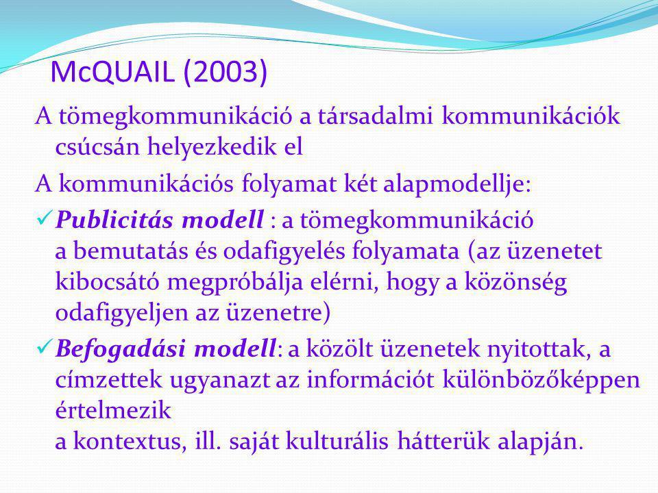 McQUAIL (2003) A tömegkommunikáció a társadalmi kommunikációk csúcsán helyezkedik el A kommunikációs folyamat két alapmodellje:  Publicitás modell :