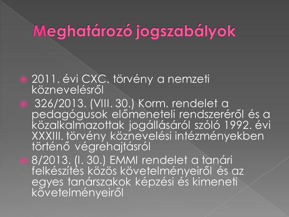  2011.évi CXC. törvény a nemzeti köznevelésről  326/2013.