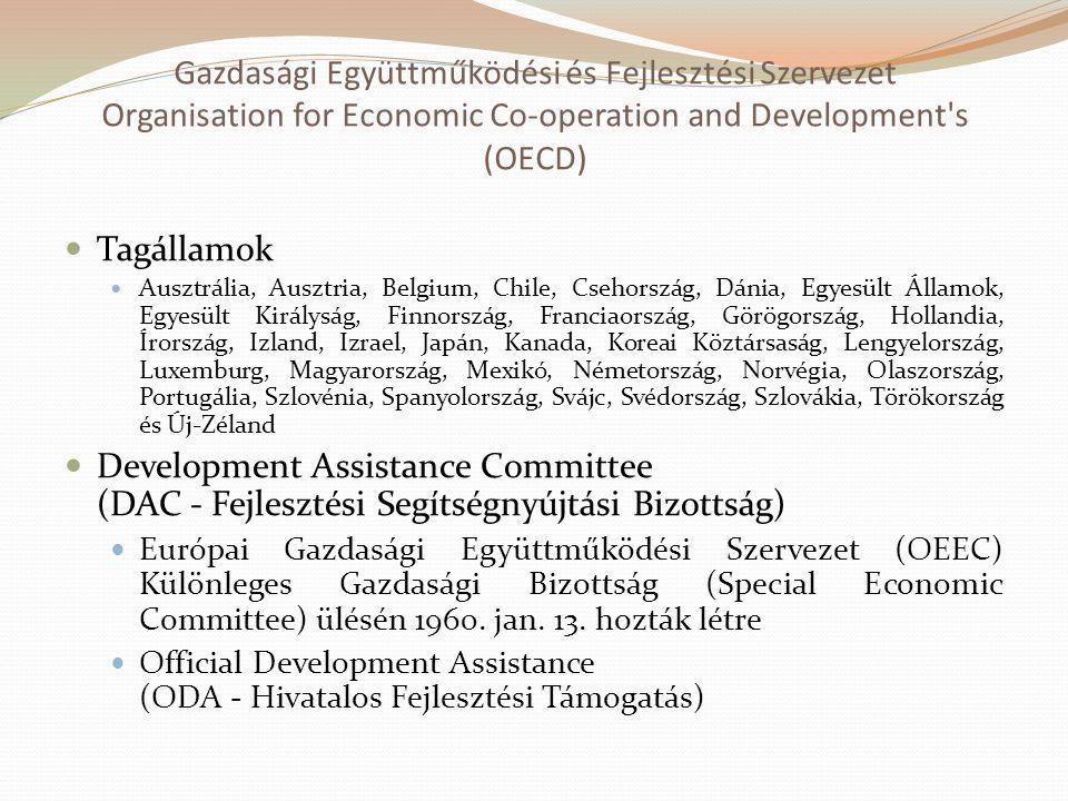 Gazdasági Együttműködési és Fejlesztési Szervezet Organisation for Economic Co-operation and Development's (OECD)  Tagállamok  Ausztrália, Ausztria,