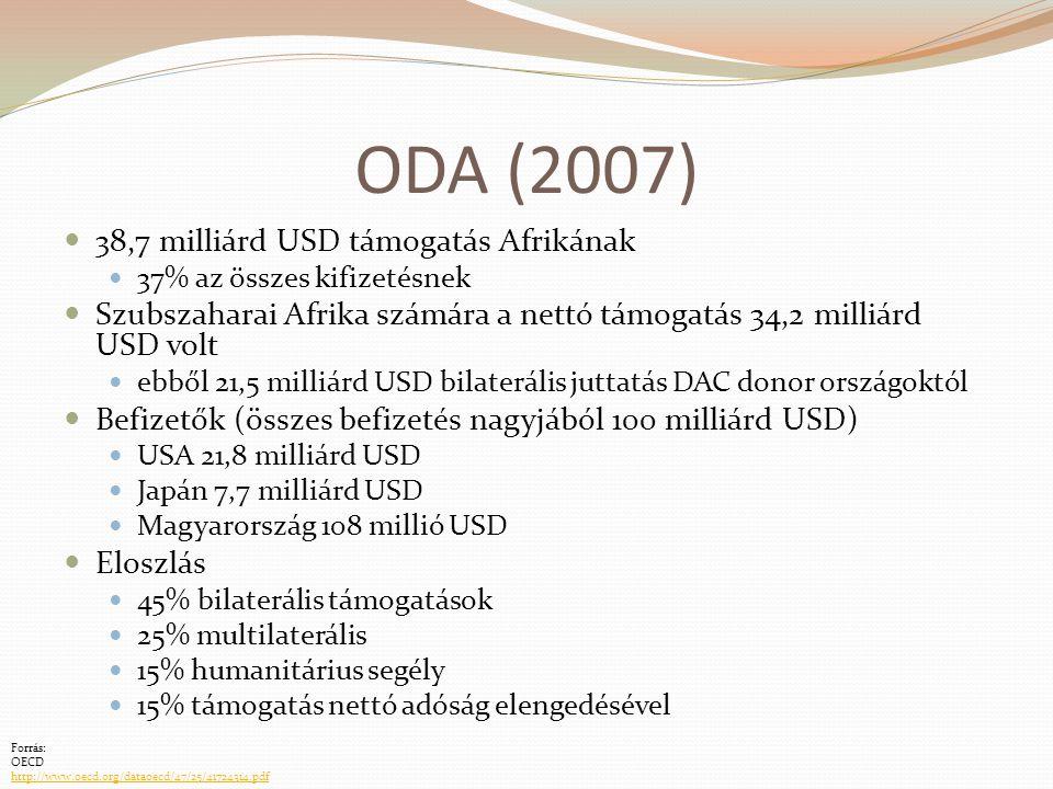 ODA (2007)  38,7 milliárd USD támogatás Afrikának  37% az összes kifizetésnek  Szubszaharai Afrika számára a nettó támogatás 34,2 milliárd USD volt