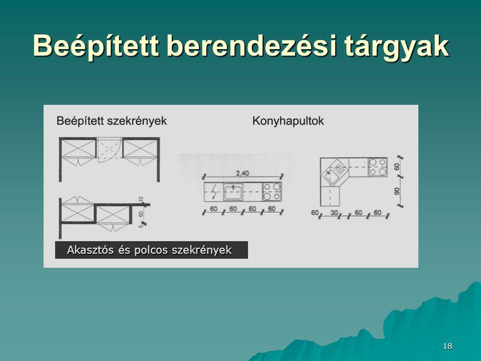 18 Beépített berendezési tárgyak Akasztós és polcos szekrények Akasztós és polcos szekrények