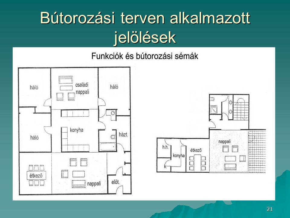 21 Bútorozási terven alkalmazott jelölések