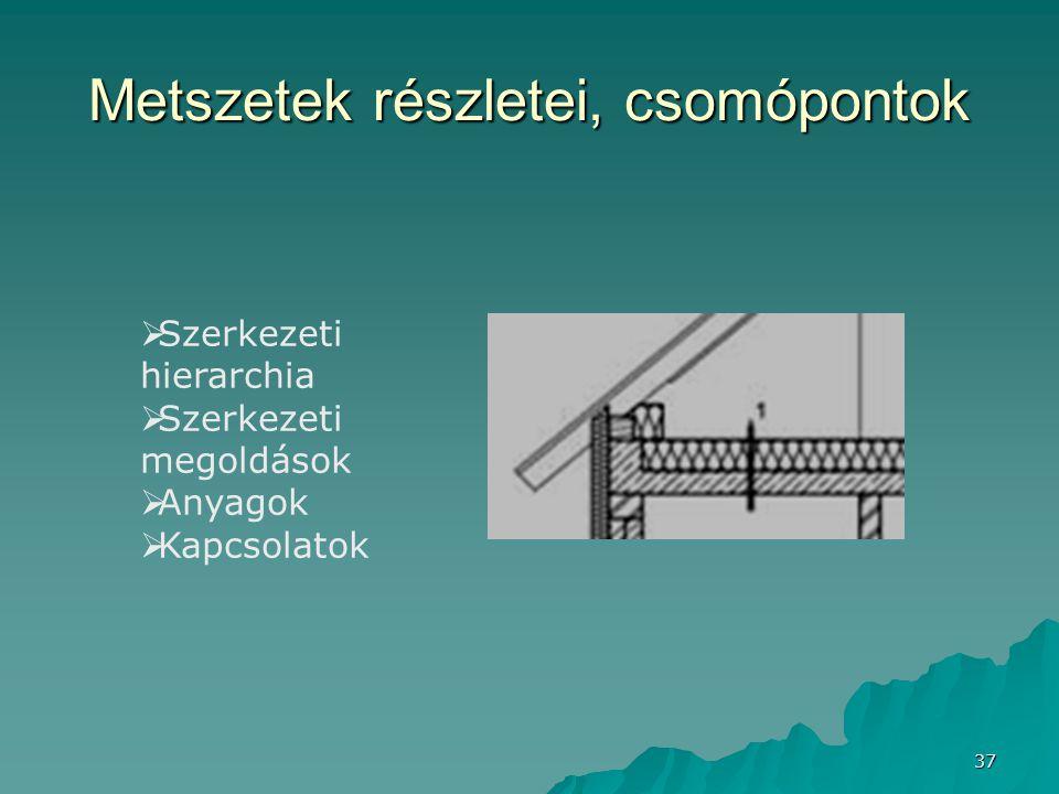 37 Metszetek részletei, csomópontok  Szerkezeti hierarchia  Szerkezeti megoldások  Anyagok  Kapcsolatok