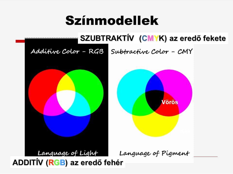A színtanban lévő két leggyakoribb modell: ADDITÍV (RGB) az eredő fehér SZUBTRAKTÍV (CMYK) az eredő fekete • a színek különböző hullámhosszúságú fénys