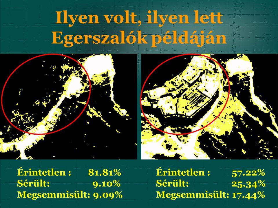 Ilyen volt, ilyen lett Egerszalók példáján Érintetlen : 81.81% Sérült: 9.10% Megsemmisült: 9.09% Érintetlen : 57.22% Sérült: 25.34% Megsemmisült: 17.4