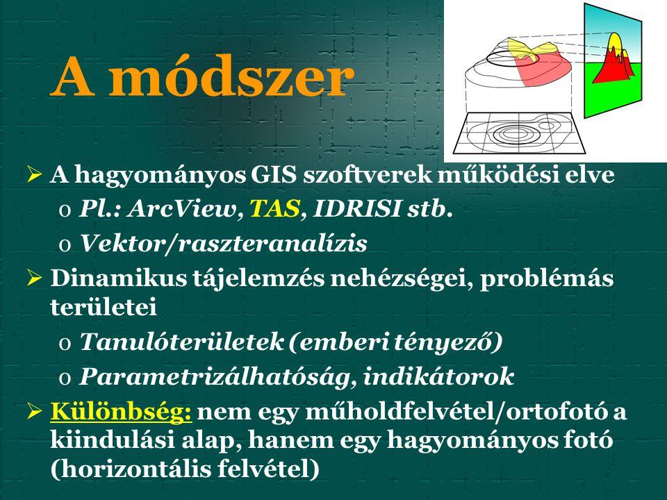 A módszer  A hagyományos GIS szoftverek működési elve oPl.: ArcView, TAS, IDRISI stb. oVektor/raszteranalízis  Dinamikus tájelemzés nehézségei, prob