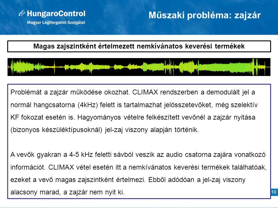 10 Műszaki probléma: zajzár Magas zajszintként értelmezett nemkívánatos keverési termékek Problémát a zajzár működése okozhat. CLIMAX rendszerben a de