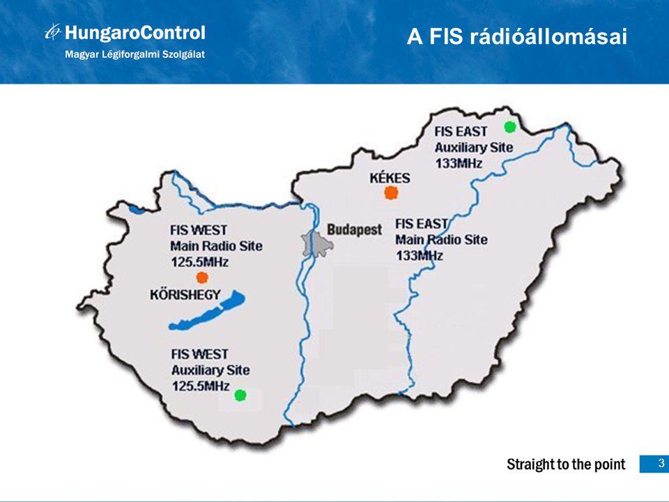 3 A FIS rádióállomásai