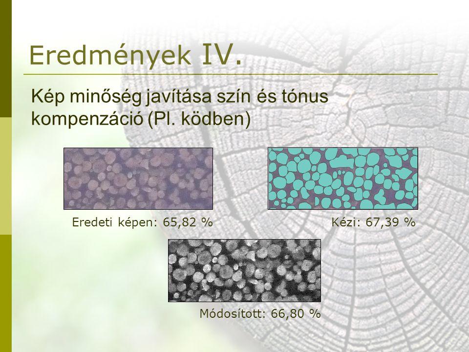 Eredmények IV. Kép minőség javítása szín és tónus kompenzáció (Pl. ködben) Kézi: 67,39 % Módosított: 66,80 % Eredeti képen: 65,82 %
