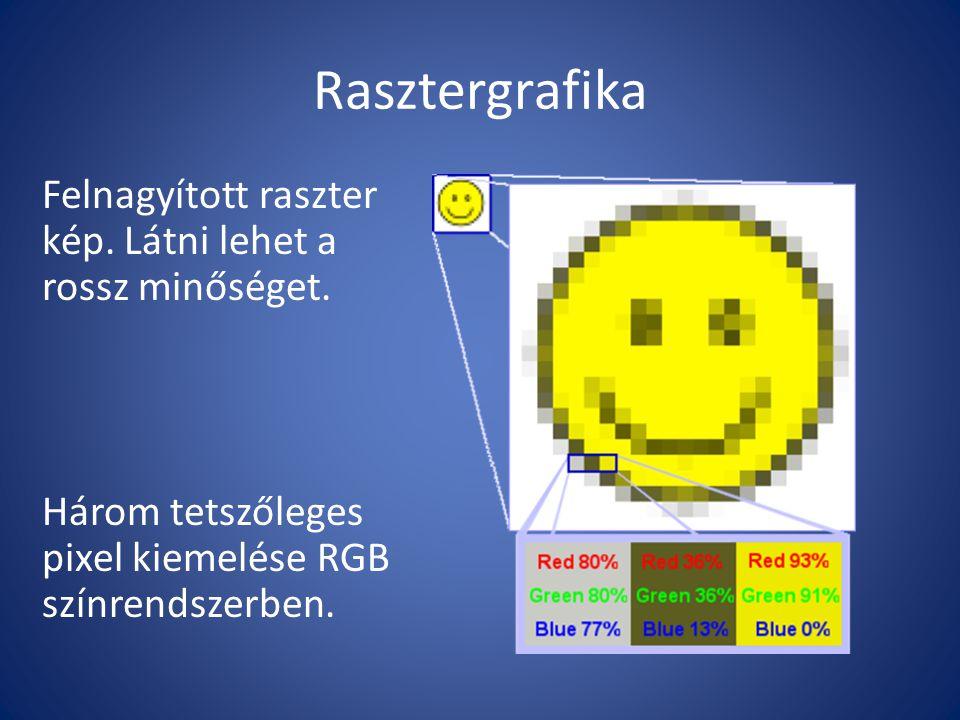 Rasztergrafika Felnagyított raszter kép. Látni lehet a rossz minőséget. Három tetszőleges pixel kiemelése RGB színrendszerben.