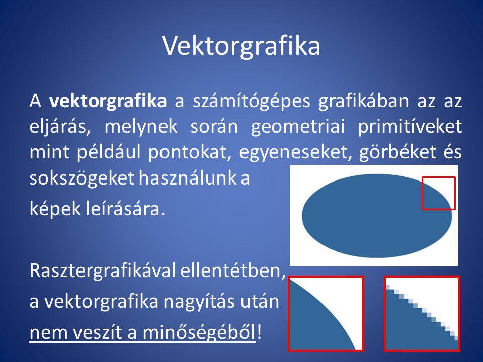 Vektorgrafika A vektorgrafika a számítógépes grafikában az az eljárás, melynek során geometriai primitíveket mint például pontokat, egyeneseket, görbé