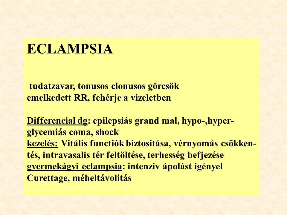 ECLAMPSIA tudatzavar, tonusos clonusos görcsök emelkedett RR, fehérje a vizeletben Differencial dg: epilepsiás grand mal, hypo-,hyper- glycemiás coma, shock kezelés: Vitális functiók biztositása, vérnyomás csökken- tés, intravasalis tér feltöltése, terhesség befjezése gyermekágyi eclampsia: intenziv ápolást igényel Curettage, méheltávolitás