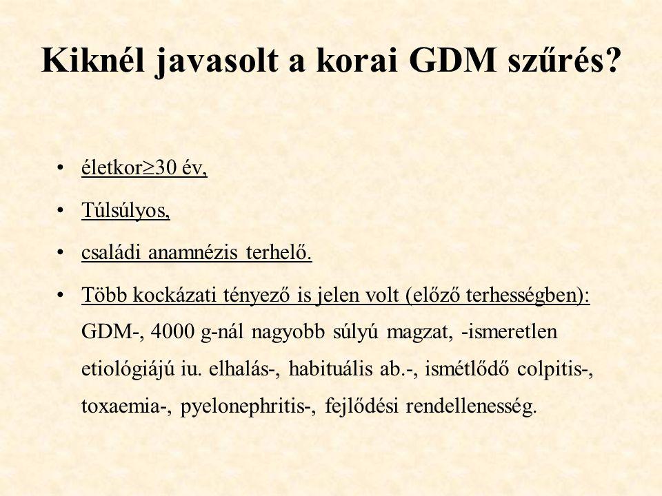 Kiknél javasolt a korai GDM szűrés? •életkor  30 év, •Túlsúlyos, •családi anamnézis terhelő. •Több kockázati tényező is jelen volt (előző terhességbe