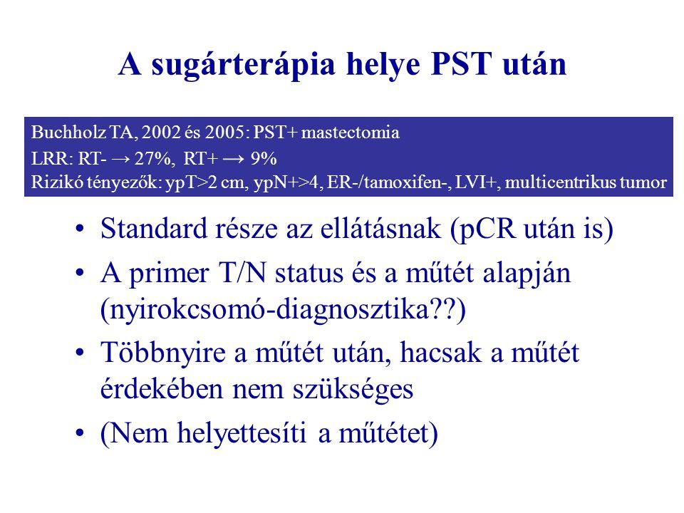 A sugárterápia helye PST után •Standard része az ellátásnak (pCR után is) •A primer T/N status és a műtét alapján (nyirokcsomó-diagnosztika??) •Többny
