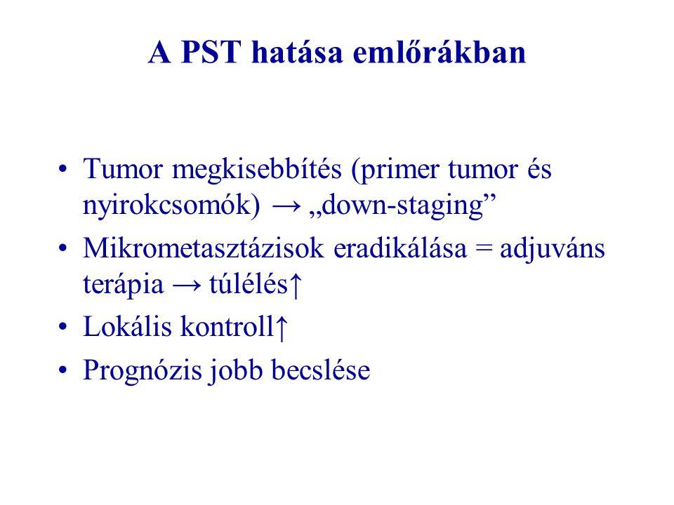 """A PST hatása emlőrákban •Tumor megkisebbítés (primer tumor és nyirokcsomók) → """"down-staging"""" •Mikrometasztázisok eradikálása = adjuváns terápia → túlé"""