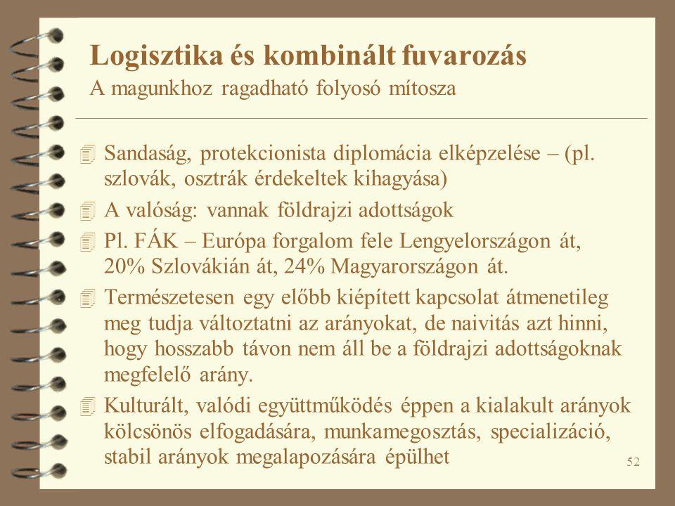 52 4 Sandaság, protekcionista diplomácia elképzelése – (pl. szlovák, osztrák érdekeltek kihagyása) 4 A valóság: vannak földrajzi adottságok 4 Pl. FÁK