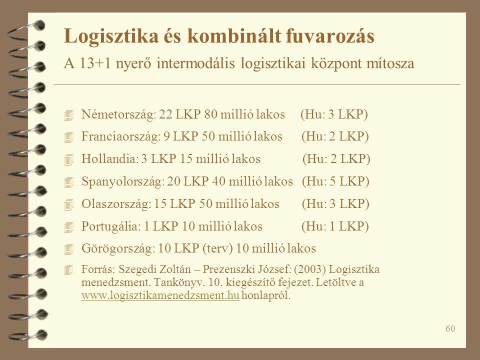 60 4 Németország: 22 LKP 80 millió lakos (Hu: 3 LKP) 4 Franciaország: 9 LKP 50 millió lakos (Hu: 2 LKP) 4 Hollandia: 3 LKP 15 millió lakos (Hu: 2 LKP)