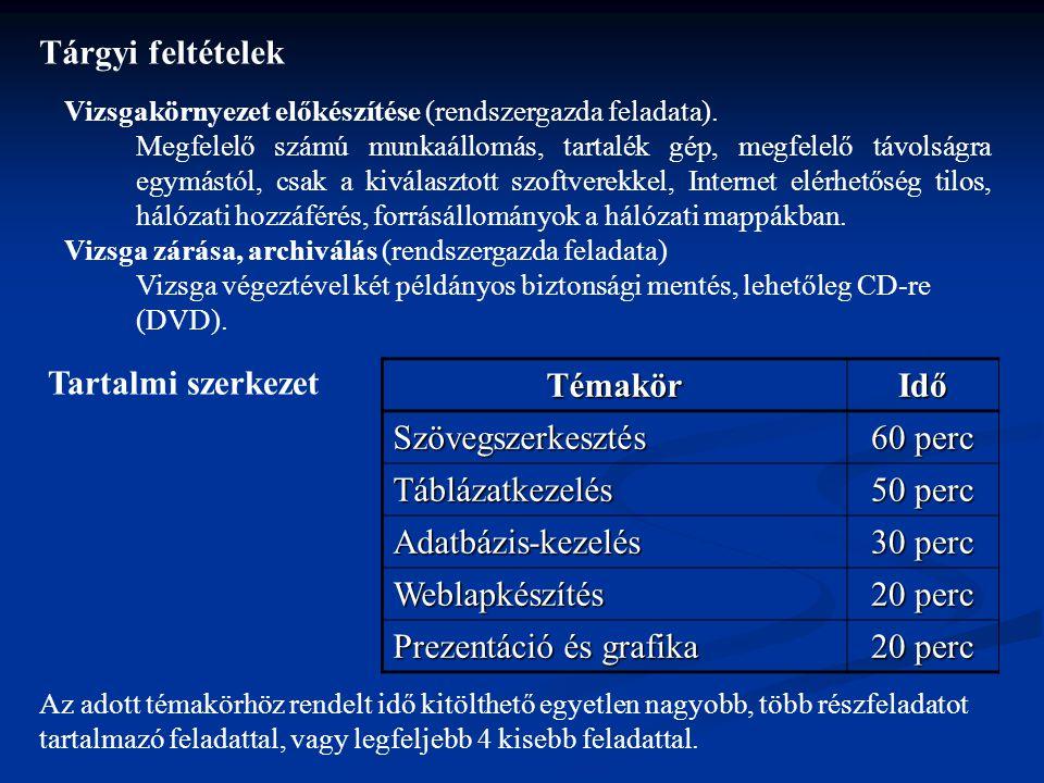 Értékelés TémakörPontszám Szövegszerkesztés 40 pont Táblázatkezelés 30 pont Adatbázis-kezelés 20 pont Weblapkészítés 15 pont Prezentáció és grafika 15 pont Szaktanár végzi, központi értékelési pontozási útmutató alapján.