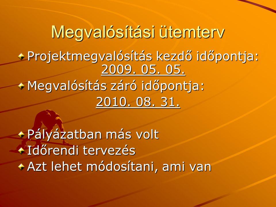 Megvalósítási ütemterv Projektmegvalósítás kezdő időpontja: 2009. 05. 05. Megvalósítás záró időpontja: 2010. 08. 31. Pályázatban más volt Időrendi ter