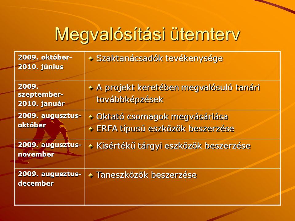 Megvalósítási ütemterv 2009. október- 2010. június Szaktanácsadók tevékenysége Szaktanácsadók tevékenysége 2009. szeptember- 2010. január A projekt ke