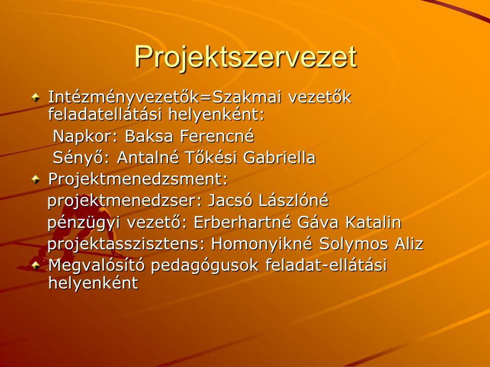 Projektszervezet Intézményvezetők=Szakmai vezetők feladatellátási helyenként: Napkor: Baksa Ferencné Napkor: Baksa Ferencné Sényő: Antalné Tőkési Gabr