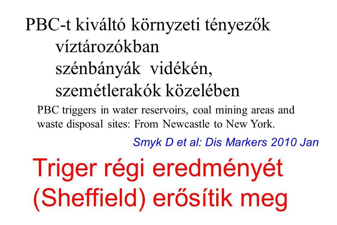 PBC-t kiváltó környzeti tényezők víztározókban szénbányák vidékén, szemétlerakók közelében Smyk D et al: Dis Markers 2010 Jan Triger régi eredményét (
