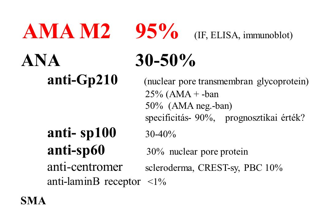AMA M2 95% (IF, ELISA, immunoblot) ANA 30-50% anti-Gp210 (nuclear pore transmembran glycoprotein) 25% (AMA + -ban 50% (AMA neg.-ban) specificitás- 90%