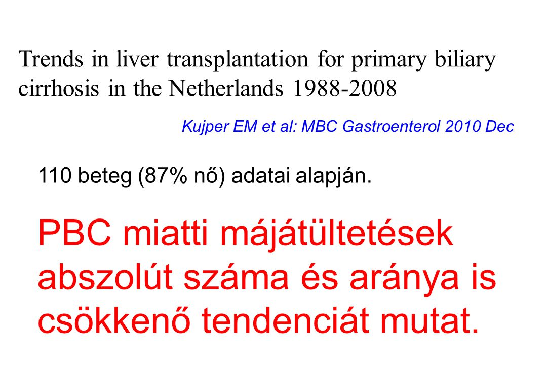 Trends in liver transplantation for primary biliary cirrhosis in the Netherlands 1988-2008 Kujper EM et al: MBC Gastroenterol 2010 Dec 110 beteg (87%