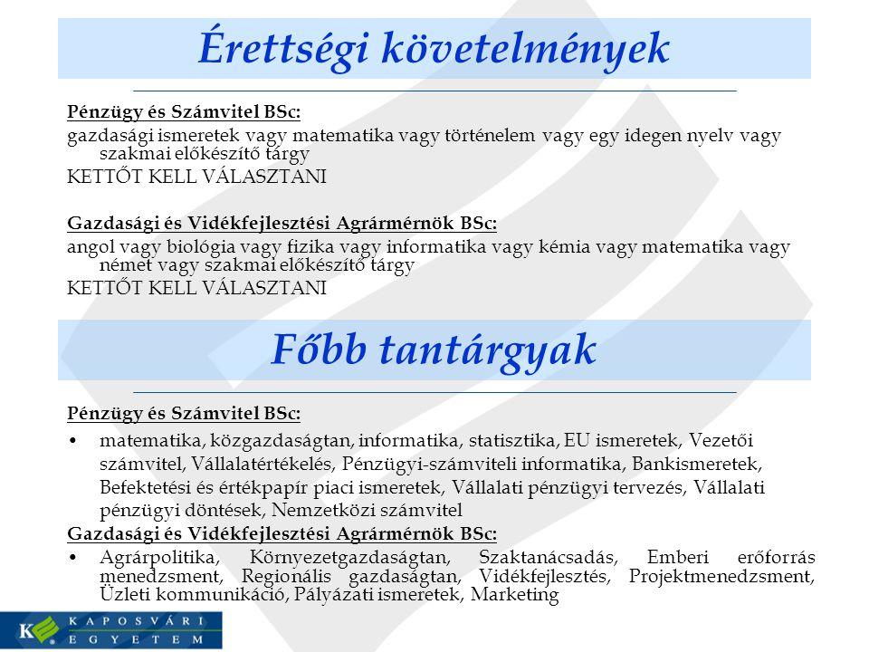 Pénzügy és Számvitel BSc: gazdasági ismeretek vagy matematika vagy történelem vagy egy idegen nyelv vagy szakmai előkészítő tárgy KETTŐT KELL VÁLASZTANI Gazdasági és Vidékfejlesztési Agrármérnök BSc: angol vagy biológia vagy fizika vagy informatika vagy kémia vagy matematika vagy német vagy szakmai előkészítő tárgy KETTŐT KELL VÁLASZTANI Pénzügy és Számvitel BSc: •matematika, közgazdaságtan, informatika, statisztika, EU ismeretek, Vezetői számvitel, Vállalatértékelés, Pénzügyi-számviteli informatika, Bankismeretek, Befektetési és értékpapír piaci ismeretek, Vállalati pénzügyi tervezés, Vállalati pénzügyi döntések, Nemzetközi számvitel Gazdasági és Vidékfejlesztési Agrármérnök BSc: •Agrárpolitika, Környezetgazdaságtan, Szaktanácsadás, Emberi erőforrás menedzsment, Regionális gazdaságtan, Vidékfejlesztés, Projektmenedzsment, Üzleti kommunikáció, Pályázati ismeretek, Marketing Érettségi követelmények Főbb tantárgyak