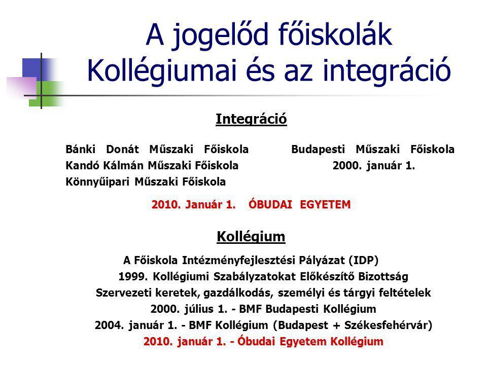 Integráció Bánki Donát Műszaki Főiskola Budapesti Műszaki Főiskola Kandó Kálmán Műszaki Főiskola 2000.