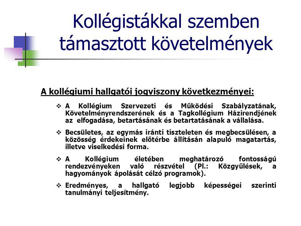 A Kollégium működésének tárgyi, technikai feltételrendszere Óbudai Egyetem Kollégium Kollégium neve, címe Férő- hely Térítési díj (fő/hó) Szobák elrendezése, száma Egyéb többlet szolgáltatások (*) 1 ágy2 ágy3 ágy4 ágyTöbb Bánki Donát Kollégium112 fő Államilag támogatott: 12.000,-Ft és 20.000,-Ft Költség- térítéses: 24.000,-Ft és 60.000,-Ft -18-134 I, F, S, H, T, P, KTv, TF Hotel@BMF Diákotthon392 fő-163653-I, F, S, É, H, T, P, TF Kiss Árpád Kollégium156 fő---39- I, F, S, É, K, H, T, P, KTv, TF Lébényi Pál Kollégium112 fő-1268-I, F, S, H, T, P, TF ELTE Nagytétényi úti Kollégium 100 fő---25- I, F, S, É, K, H, T, P, KTv Terminus Hotel336 fő--112-- I, F, S, É, H, T, P, KTv (*) Internet (I), Fénymásolás (F), Sportolás (S), Étkezés (É) - amennyiben van a kollégiumnak saját menzája, Könyvtár (K), Hallgatói Önkormányzat (H), Tanulószoba (T), Egészségügyi tanácsadás (Eü) – épületben saját fogadási idővel, Programok (P) – közösségi programok, klubok, rendezvények.