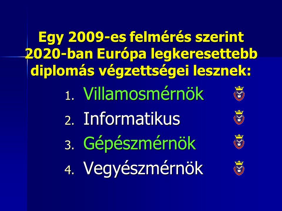 Egy 2009-es felmérés szerint 2020-ban Európa legkeresettebb diplomás végzettségei lesznek: 1. Villamosmérnök 2. Informatikus 3. Gépészmérnök 4. Vegyés