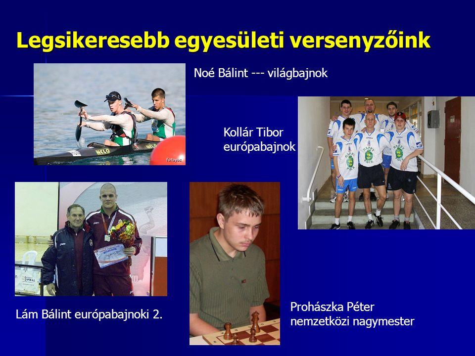 Legsikeresebb egyesületi versenyzőink Noé Bálint --- világbajnok Lám Bálint európabajnoki 2. Kollár Tibor európabajnok Prohászka Péter nemzetközi nagy