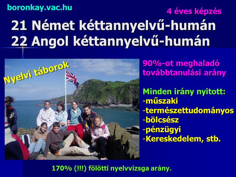 21 Német kéttannyelvű-humán 22 Angol kéttannyelvű-humán boronkay.vac.hu 4 éves képzés Nyelvi táborok 170% (!!!) fölötti nyelvvizsga arány. 90%-ot megh