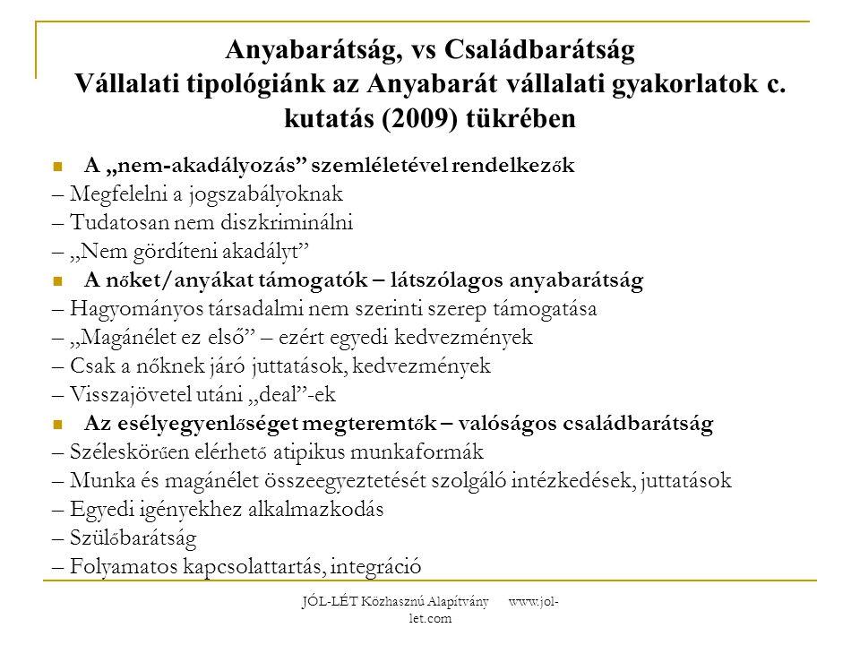 """Anyabarátság, vs Családbarátság Vállalati tipológiánk az Anyabarát vállalati gyakorlatok c. kutatás (2009) tükrében  A """"nem-akadályozás"""" szemléletéve"""