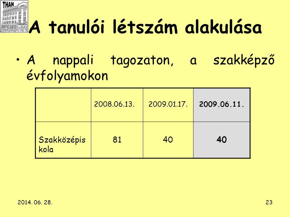 2014. 06. 28.23 A tanulói létszám alakulása •A nappali tagozaton, a szakképző évfolyamokon 2008.06.13.2009.01.17.2009.06.11. Szakközépis kola 8140