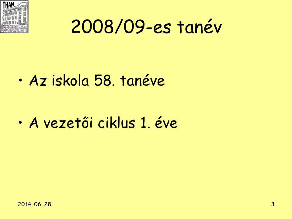 2014.06. 28.44 Diákjaink versenyeztetése Az iskolánk által szervezett versenyek Márc.