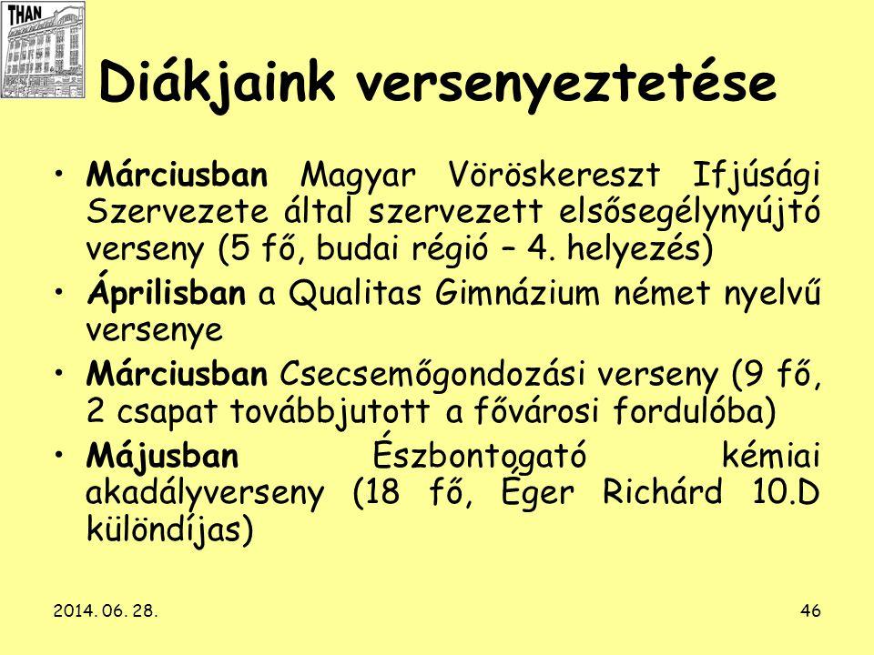 2014. 06. 28.46 Diákjaink versenyeztetése •Márciusban Magyar Vöröskereszt Ifjúsági Szervezete által szervezett elsősegélynyújtó verseny (5 fő, budai r