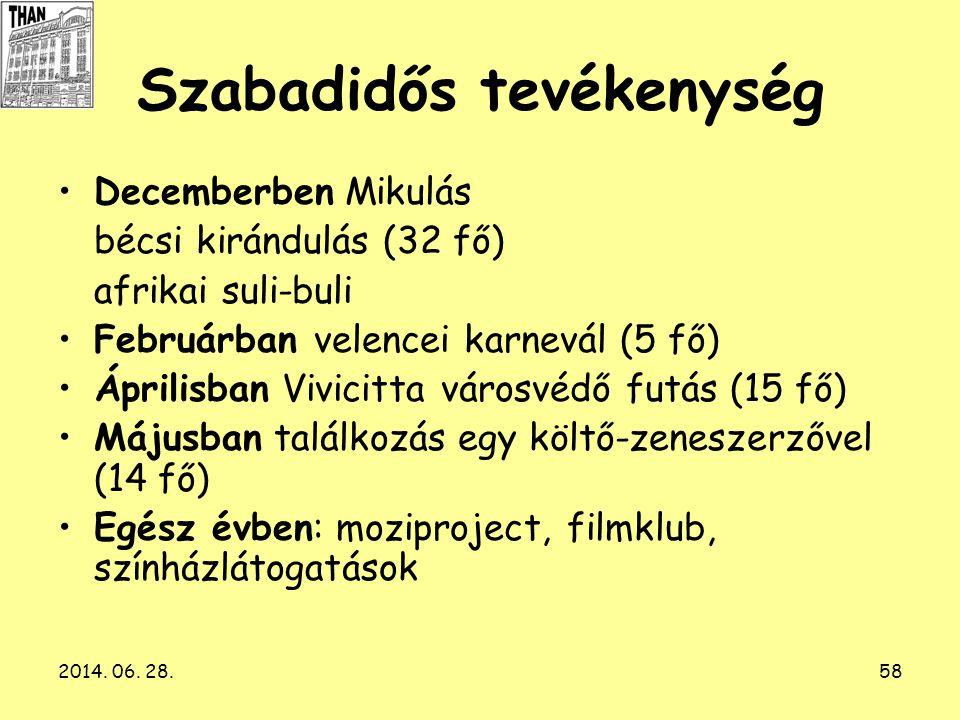 2014. 06. 28.58 Szabadidős tevékenység •Decemberben Mikulás bécsi kirándulás (32 fő) afrikai suli-buli •Februárban velencei karnevál (5 fő) •Áprilisba