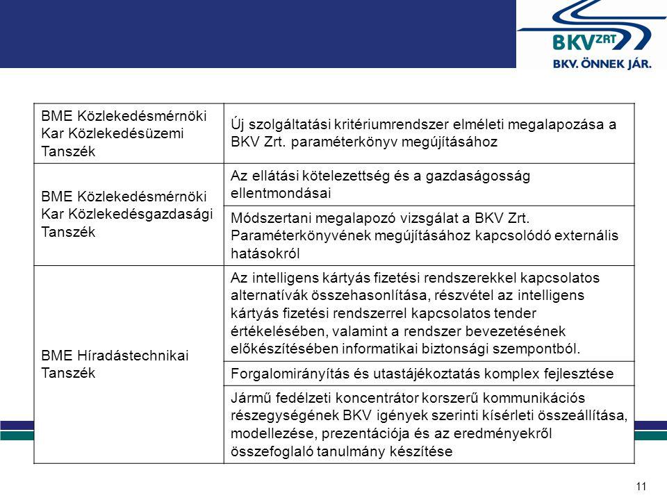 11 BME Közlekedésmérnöki Kar Közlekedésüzemi Tanszék Új szolgáltatási kritériumrendszer elméleti megalapozása a BKV Zrt. paraméterkönyv megújításához